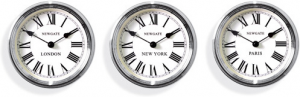 Time Zone Database